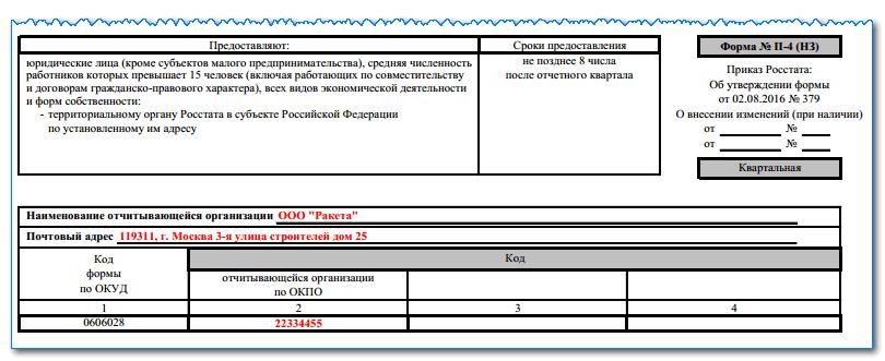 ФОРМА П-4 СТАТИСТИКА КВАРТАЛЬНАЯ БЛАНК 2016 СКАЧАТЬ БЕСПЛАТНО