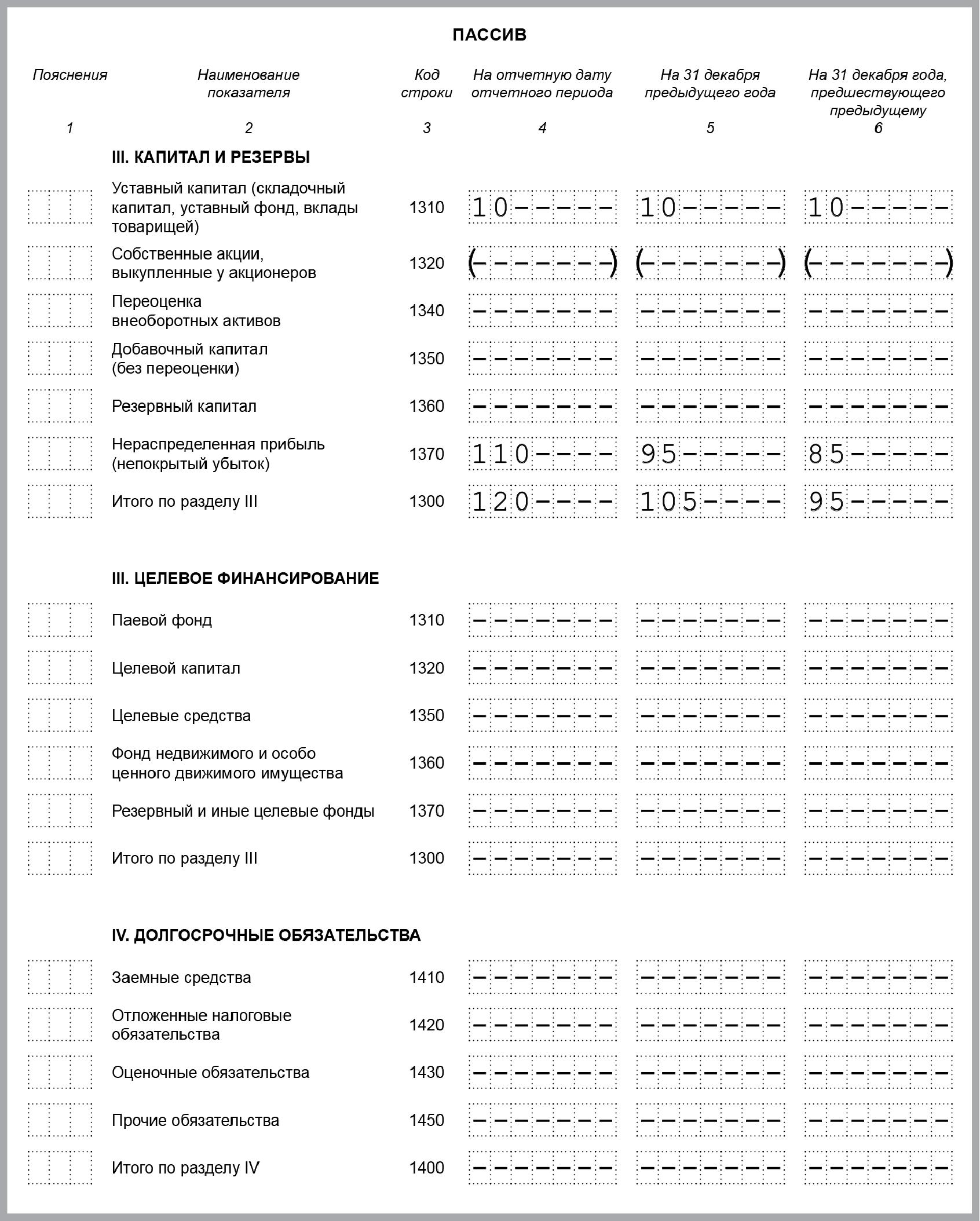 Рпб расшифровка бухгалтерия программа по заполнению декларации 3 ндфл 2019